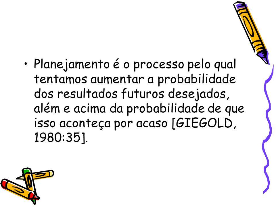 Planejamento é o processo pelo qual tentamos aumentar a probabilidade dos resultados futuros desejados, além e acima da probabilidade de que isso aconteça por acaso [GIEGOLD, 1980:35].